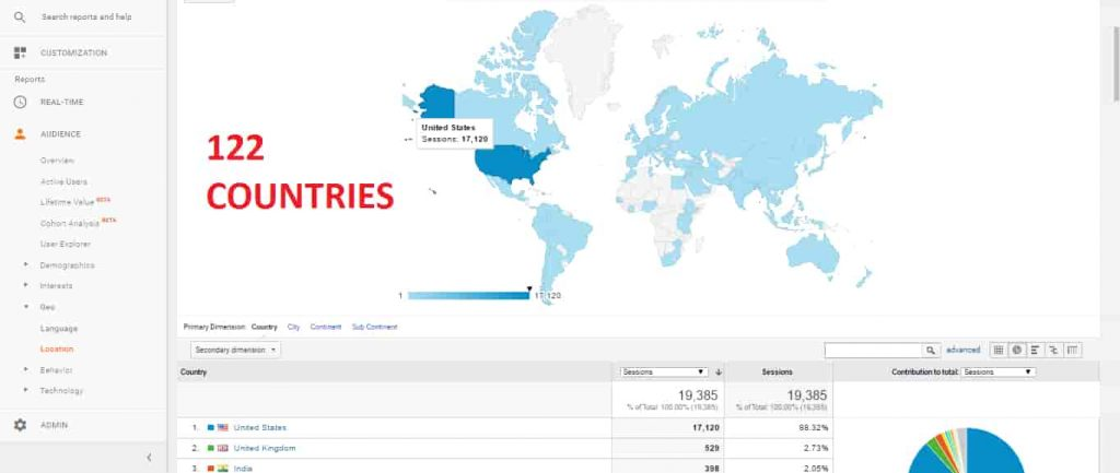 122_countries