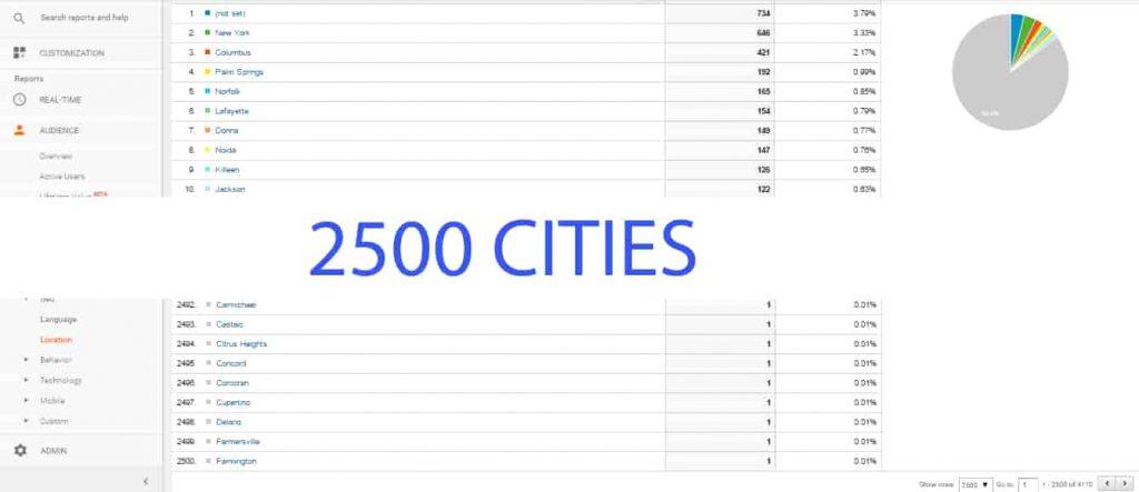 2500_cities