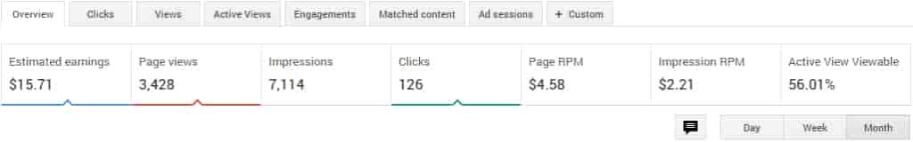 march_adsense_earnings